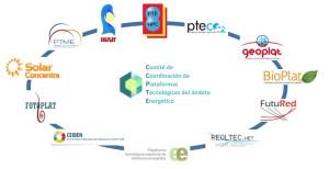 logo CCPTE