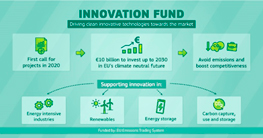 EGEC Factsheet Innovation Fund
