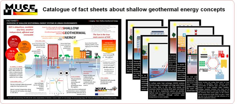 El proyecto GeoERA MUSE publica sus resultados en 9 fichas informativas