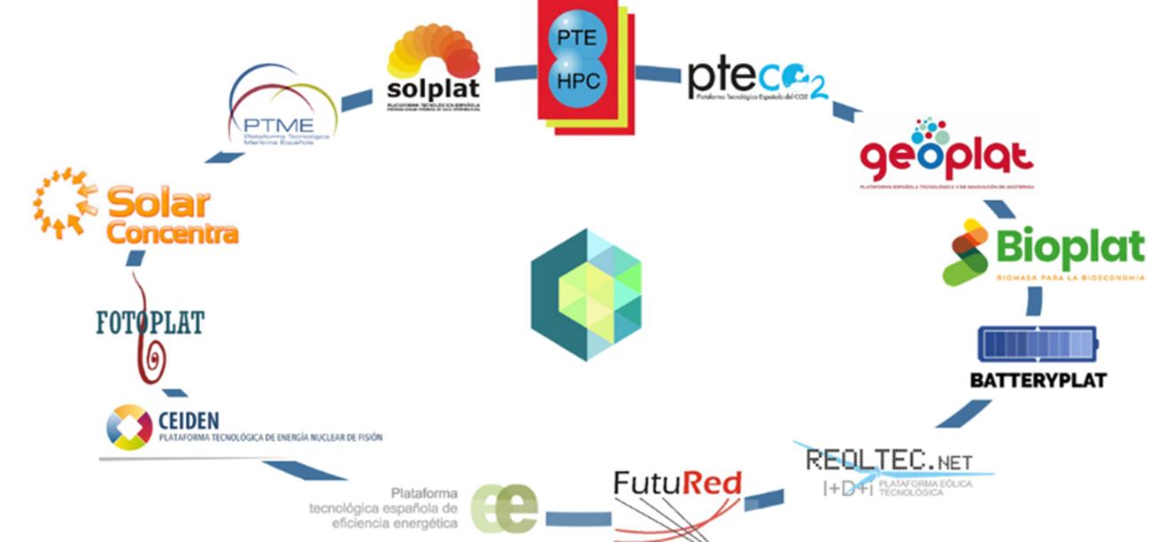 Las Plataformas Tecnológicas y de Innovación en el ámbito energético exploran las ayudas en el marco de los programas europeos, Horizon Europe y LIFE y de la Ley de Transición Energética y Fondos de Reconstrucción para la I+D+i energética